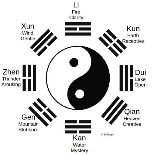 yin_yang_symbol_01
